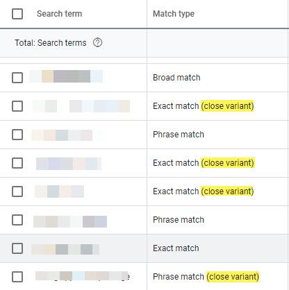 funcionalidad de google ads con variantes cercanas